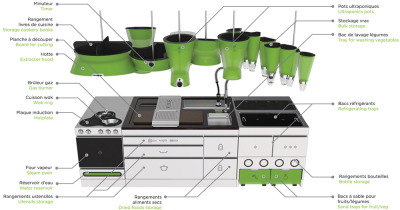 "Ekokook: The Kitchen of the Future That Produces, Prepares and Disposes (from Treehugger)   ""Kitchens today are designed around bringing stuff in from the store and throwing out what we don't eat. The Ekokook from Faltazi Lab, which 'turns everyday waste into a new reusable source of energy, where each drop of water that fell on the roof or came from a tap should be used to the maximum instead of going straight down the drain.'"" via vermicompost: ninaprettyballerina"