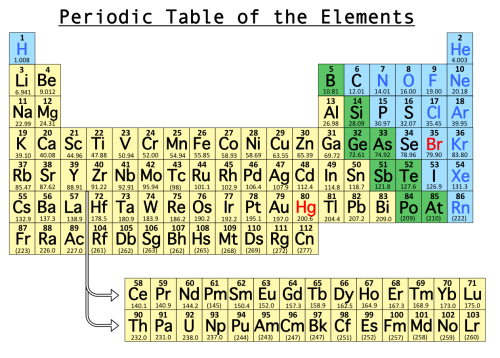 how to set an element as clear
