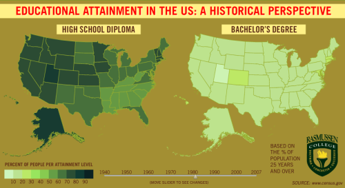 Educational Attainment in the US: A Historical PerspectiveMove the slider to see the colour graphs change over time. Would be great to see what the Australian equivalent is. State schools may have changed policy and/or curriculum over time and I wonder if this would be reflected in the results?