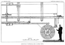 Inventing  Green | The First Windmill Test Apparatus in America This here is Thomas O. Perry's windmill testing apparatus from 1882. A  steam engine hooked up to all that stuff on the top drove the windmill  being tested around in a circle at a constant speed. Dozens of windmills  got hooked up to this thing and their power output recorded. From the  results, Perry optimized the design of the American windmill from the  kind you see here to the steel Aermotor-type you probably think of when  you think of the Prairie windmill. via ryanpanos