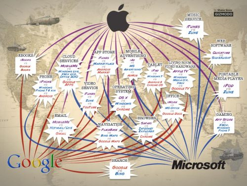 "This Gizmodo post on ""The Dogs of War: Apple vs. Google vs. Microsoft"" intrigued me enough to chart out the services and hardware I actually do use on a regular basis.  Of course, I produced this spreadsheet using Google Docs. =)"