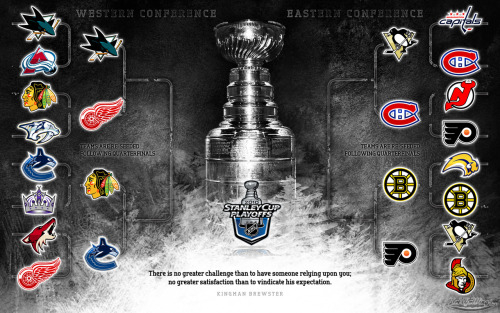 nervegas:  stephcoz:  jordanparrish:  balluhouston:  Stanley Cup Playoffs 2010 - Round 2 I LOVE the wallpapers www.letsgowings.com puts out. Always beautiful    Shit's gettin' real.  Somebody forgot to tell the (L)Eastern Conference who the favorites were… Way to just hand it over to the Pens, jerks. The fact that Boston or Philly will be in a conference final is such a joke.  WINGS, GAME 1, on short rest tonight. Time for the Sharks annual choke job (though I'm thinking this goes a tough 6 or 7).  GO WINGS! GO JIMMY!