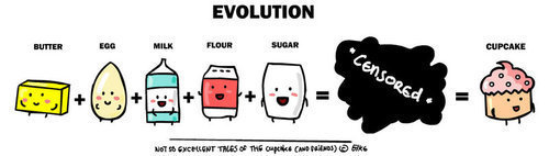 How a cup cake was made! happythings:  (via raindropsonredroses)
