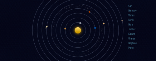Our Solar System, an experiment with CSS3 border-radius, -webkit transforms & animations.  One of the nicer examples of the power of CSS3 in WebKit. (via webkitbits)