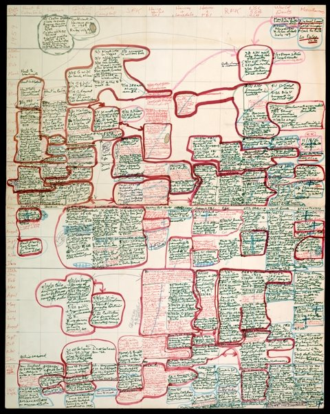 doubleface-d:  takaakik:  reckon:  stronder:  uncertaintimes:  Plot chart for Norman Mailer's book Harlot's  Ghost, undated. Harry Ransom Center: The Mystique of the Archive