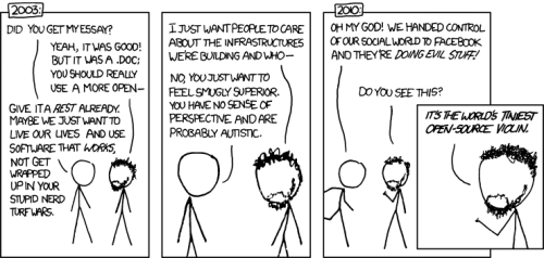 (via XKCD and @brianboyer)