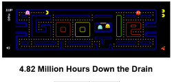 4.2 Million hours of peoples time has gone down the drain due to Googles Pac Man Game. The average time users spent on Google increased thanks to the game…which could be both a good or a bad thing, depending which side you are on :) Rescue Time Blog