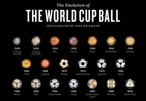The  Evolution of the World Cup Ball - NYTimes