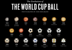 2010fifaworldcup:  vneckandacardigan:  The evolution of the World Cup ball (Via The New York Times)