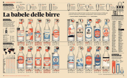 La babele delle birre Art Direction: Francesco Franchi - Illustrations: Laura Cattaneo