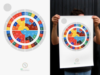 World Cup bracket poster by Hyperakt via OK Great