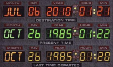 BACK2THEFUTURE IS NOW Today is the day Marty Mcfly arrived at in the future after hitting 88 mph in his Delorean from 1985! (h/t Max Keily)   via  mikehudack  rosiesiman