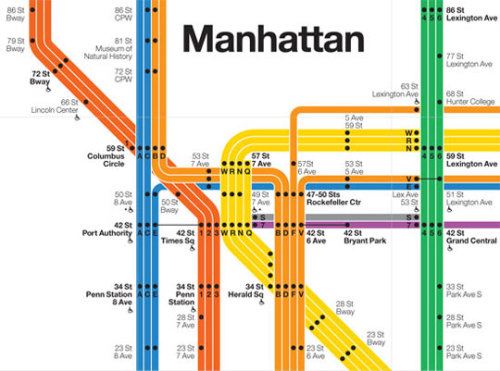 Section from Vignelli's NYC Subway map