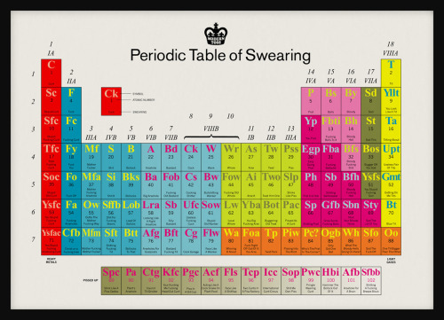 Swear like a true learned professional with the Periodic Table of Swearing Click through the image for biggerness, and you can also buy it as a poster, though they're all sold out. £90? ByMfCfb! Via