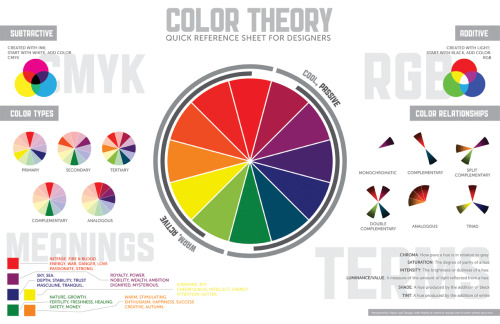 fazeone:  Do you know your colour theory?