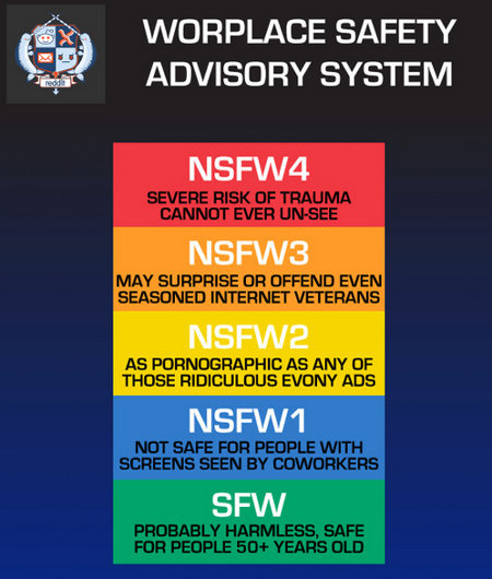 The NSFW Safety Advisory Chart (via Geekologie)