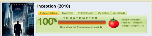 "Or if you prefer Rotten Tomatoes.  Yeah, that's 100% after 17 reviews.   ""Inception could very well be Nolan's masterpiece."" ""Inception is a masterpiece. Making a huge film with big ambitions, Christopher Nolan never missteps and manages to create a movie that, at times, feels like a miracle."" ""A wildly entertaining and dazzling mind-trip not to be missed. Kubrick would have been proud."" ""a stunning achievement and the most completely entertaining film I've seen in years.""  Yeah, may have to go on opening day."