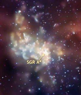 "Swarm of Black Holes & Neutron Stars Orbiting the Supermassive Monster at Milky Way's Core — A swarm of 10,000 or more black holes may be orbiting the Milky Way's  supermassive black hole, according to results from NASA's Chandra X-ray  Observatory. This would represent the highest concentration of black  holes anywhere in the Galaxy. These relatively small, stellar-mass black  holes, along with neutron stars, appear to have migrated into the  Galactic Center over the course of several billion years.  The  discovery was made as part of the Chandra X-Ray Space Observatory's  monitoring of the region around Sagittarius A* (Sgr A*), the  supermassive black hole at the center of the Milky Way. Among the thousands of X-ray sources detected within 70 light years of  Sgr A*, Muno and his colleagues searched for those most likely to be  active black holes and neutron stars by selecting only the brightest  sources that also exhibited large variations in their X-ray output.   ""Although the region around Sgr A* is crowded with stars, we expected  that there was only a 20 percent chance that we would find even one  X-ray binary within a three-light-year radius,"" said Muno. ""The observed  high concentration of these sources implies that a huge number of black  holes and neutron stars have gathered in the center of the Galaxy."" (via dailygalaxy)"