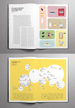 Santos Hernarejos for Vueling inflight magazine