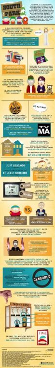 Una infografía con algunos datos de South Park. Vía | The High Definite