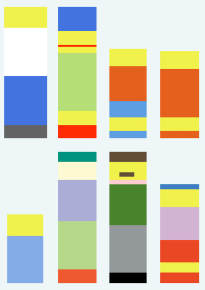 un:  (via ericmortensen) The Minimalist Simpsons \via: han-shot-first  diddly!