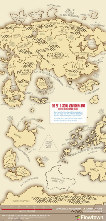 striketeamawesome:  I know it's not a map of a real place, but it's interesting none-the-less. The size of each 'country' is proportional to the amount of people that use the social networking service in question. Worth a quick look if nothing. Also, the Empire of Google has the exact same borders as Russia.