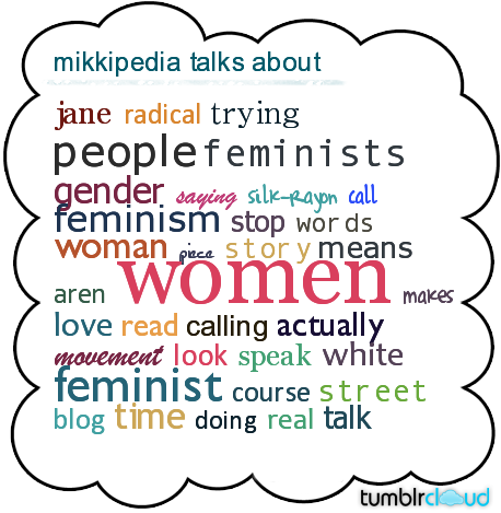 This is a Tumblr Cloud I generated from my past 90 days of blog posts containing my top 35 used words.