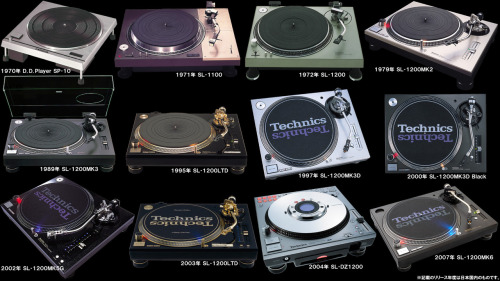 jmckeone:  A history of the Technics SL Turntable.