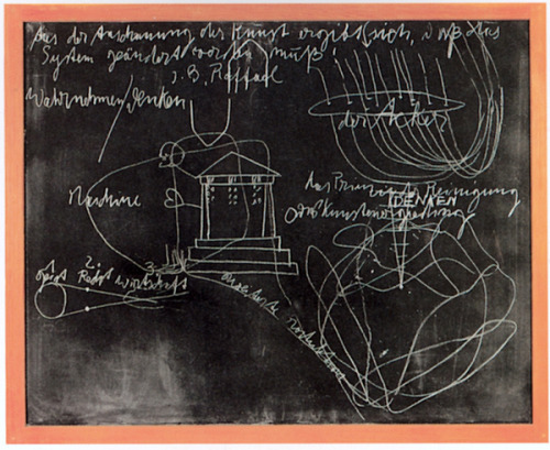 JOSEPH BEUYS, Board I: Spirit – Law – Economics, 1978, Chalk on blackboard