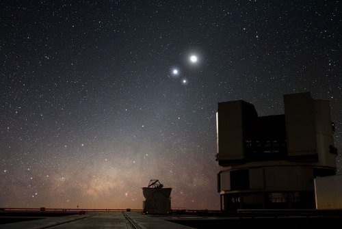 In the night sky over ESO's Very Large Telescope (VLT) observatory at Paranal, the Moon shines along with two bright companions : already aloft in the heavens and glowing in the centre of the image is Venus, Earth's closest planetary neighbour, and, to its right, the giant, though more distant planet, Jupiter. Such apparent celestial near misses — although the heavenly bodies are actually tens to hundreds of millions of kilometres apart — are called conjunctions. ∞
