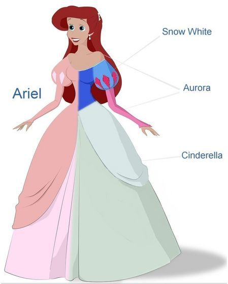 littlemermaiddaily:  Not many people are aware that Ariel's pink evening gown was directly inspired by all three Disney Princesses prior. Her puffed shoulders are the same design of Snow White's dress. The shoulder line and long sleeves come from Aurora. Then the bust cut, large skirt and overlaying fabric on the sides are from Cinderella's ball gown. The soft pink color was chosen not from Aurora's dress but Cinderella's original pink dress that got destroyed by her stepsisters.