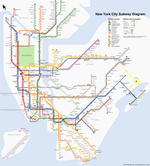 Subway Diagram of New York City