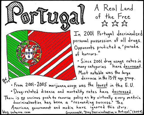 Didn't know that Portugal had decriminalized.