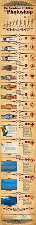 The Darwinian Evolution of Photoshop [Infographic]  via www.testking.com