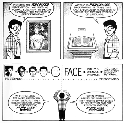 A few panels from Scott McCloud's essential classic, Understanding Comics  via comicallyvintage : via