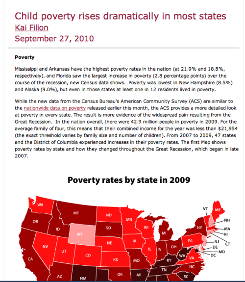 Child poverty increases.