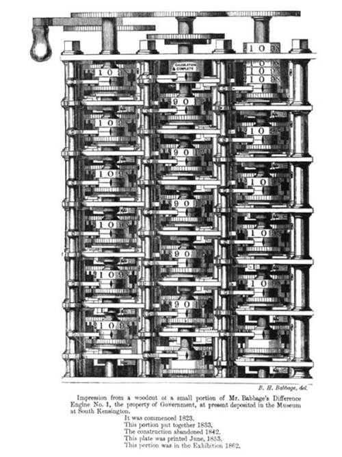 Charles Babbage's Difference Engine Thanks to Cutlerish.