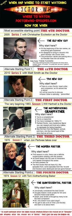 When and where to start watching Doctor Who. Does anyone know where this originated? (via i.imgur.com)