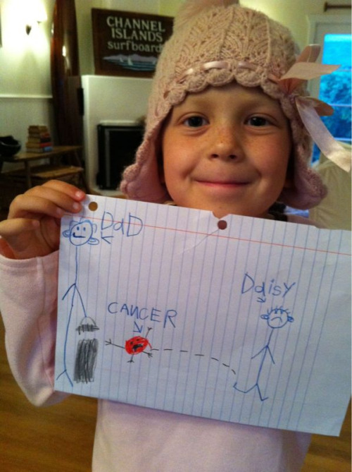 Daisy just drew a picture of herself kicking cancer into the trashcan!!!