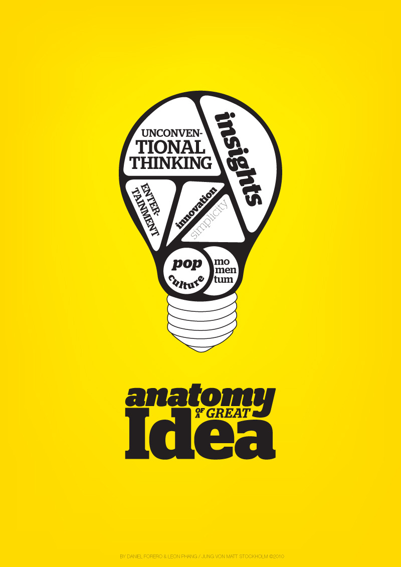 The Anatomy of a Great idea, via Ads of The World. Nice way of visualizing ideas, especially for us at Hyper Island who work with with idea generation on a daily basis, and what makes a good concept, etc.  (nice design too!) jameschutter:  The Anatomy of a Great Idea.