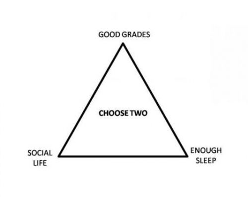Good Grades, Social Life, Sleep, Pick Two