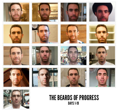 BEARDS OF PROGRESSLong time no blog. Just a brief Check in…I hope to have more comparison from everyone soon. Don't grow anywhere!Mj