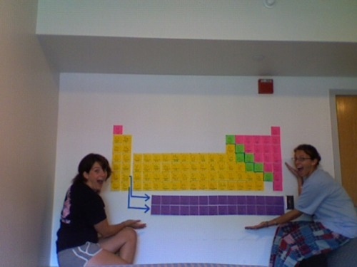 Post-its can do anything! fuckyeahchemistry:  Periodic Table we made in our dorm from Post-Its! (Thanks for the submission, lamorelavie!) :)