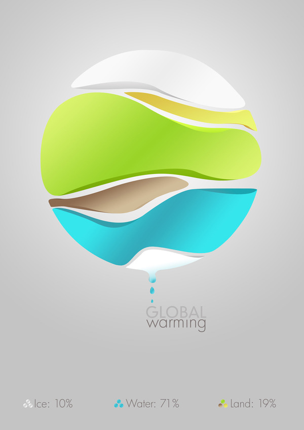 weandthecolor:  Global warming infographic by Josh Overton feature with a tutorial in Issue 73 of Advanced Photoshop 2010 __posted by weandthecolor//facebook//twitter