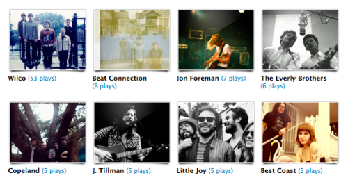 Been pretty much on a Wilco fix for the past few weeks.  It's November and I've officially started listening to Christmas music!