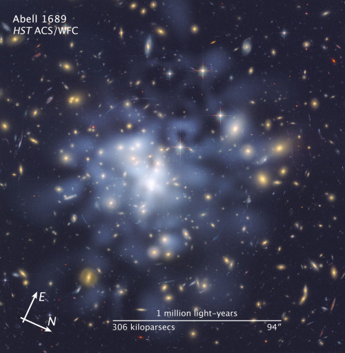 Detailed dark matter map yields clues to galaxy cluster growth  Astronomers using the Hubble Space Telescope received a boost from a cosmic magnifying glass to construct one of the sharpest maps of dark matter in the universe.  They used Hubble's Advanced Camera for Surveys to chart the invisible matter in the massive galaxy cluster Abell 1689, located 2.2 billion light-years away. The cluster contains about 1,000 galaxies and trillions of stars.  Dark matter is an invisible form of matter that accounts for most of the universe's mass. Hubble cannot see the dark matter directly. Astronomers inferred its location by analyzing the effect of gravitational lensing, where light from galaxies behind Abell 1689 is distorted by intervening matter within the cluster.  Researchers used the observed positions of 135 lensed images of 42 background galaxies to calculate the location and amount of dark matter in the cluster. They superimposed a map of these inferred dark matter concentrations, tinted blue, on a Hubble image of the cluster. The new dark matter observations may yield new insights into the role of dark energy in the universe's early formative years.  • Source: Full article at HubbleSite.org