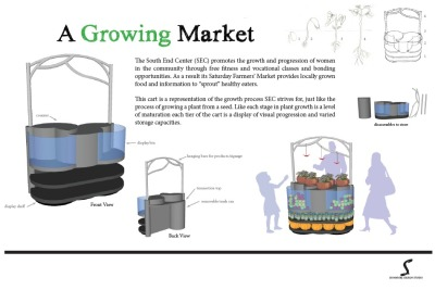 A farmers' market cart that I designed for my next studio project for school. PS. My grad program (Master in Interior Design at the Boston Architectural College) was ranked #6 in the nation for graduate interior design schools. Woop! Woop!