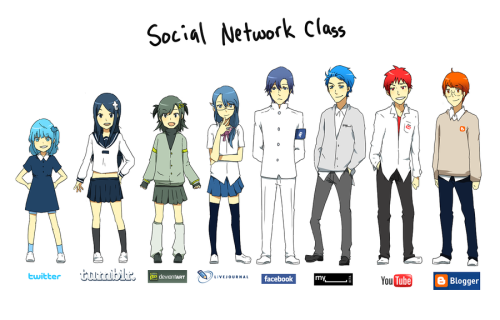 internet: social networking by ~darkywarky (via lisarwen)