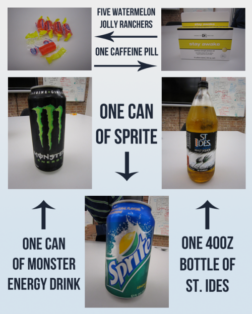 buzzfeed:  We just formulated a pretty stunning Four Loko homebrew recipe. We recorded a video to teach you how to make it at home. Check it out. [Make Your Own Four Loko Homebrew]  Oh. I'll pass this along to my, uh, friend.