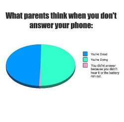 haha oh fran. that it completely true about. ALL parents.